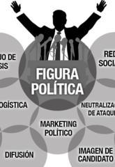 Conferencia Diez principios contraintuitivos de comunicación política